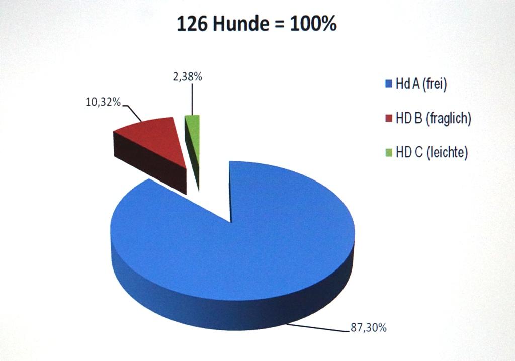 HD_Auswertung_vom Wolfethal_01